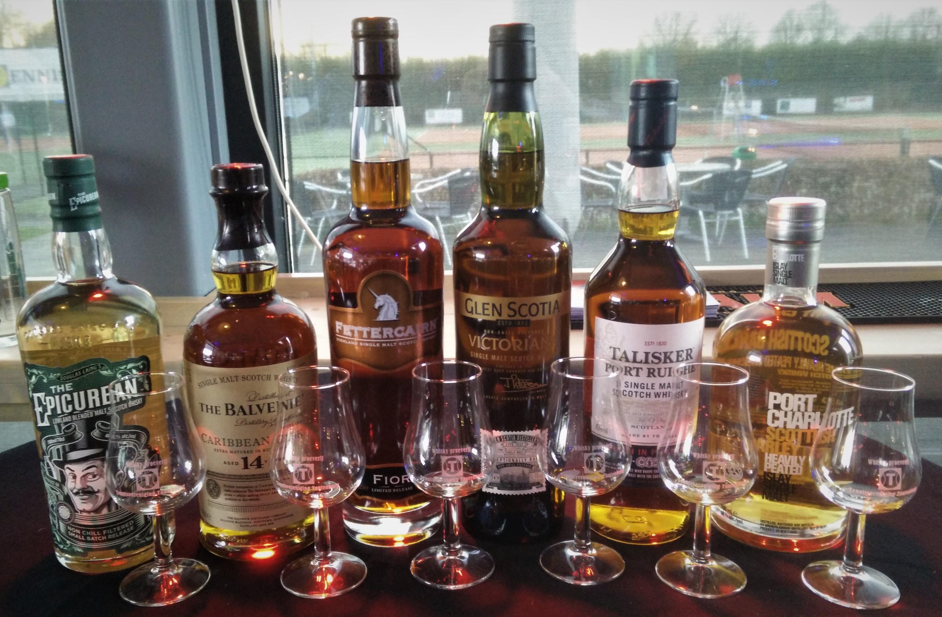 Scotch Whisky Regions Tasting